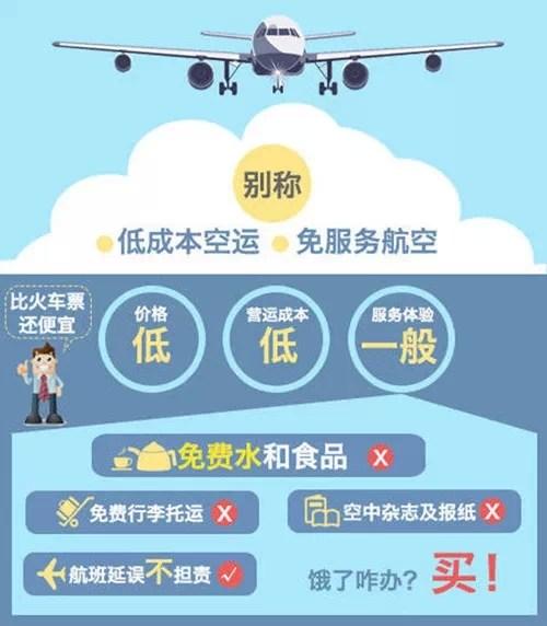 如果你乘坐的飞机无餐食